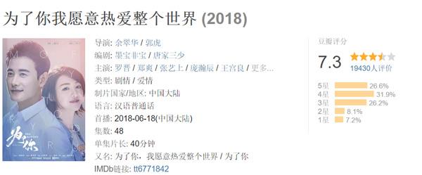 演员陈帅新剧收官演技受肯定多部热门IP剧即将上线